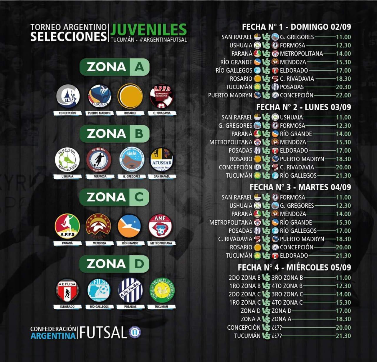 Fixture C-20 2018