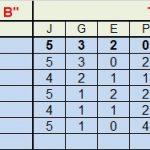 01-TABLA HONOR-ZB – 30 OCT