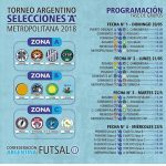 ARGENTINO A – FIXTURE