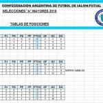 TABLA POSICIONES
