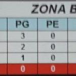 ZONA B-7NOV