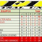 02 – tabla oro – final